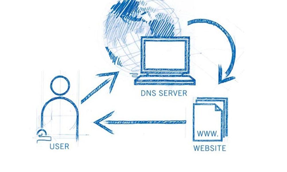 Đổi DNS để vào trang SV388 không bị chặn