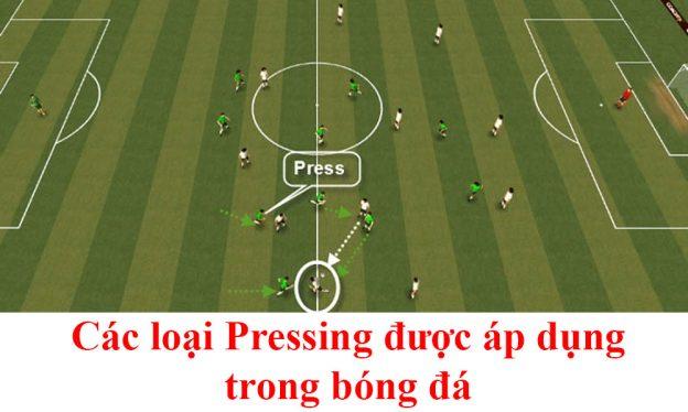 Các loại Pressing được áp dụng trong bóng đá